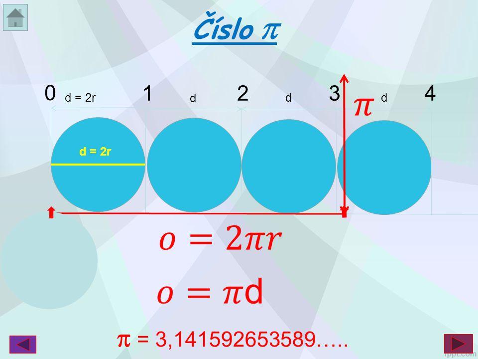 0 1234 d = 2r d dd Číslo   = 3,141592653589….. d = 2r