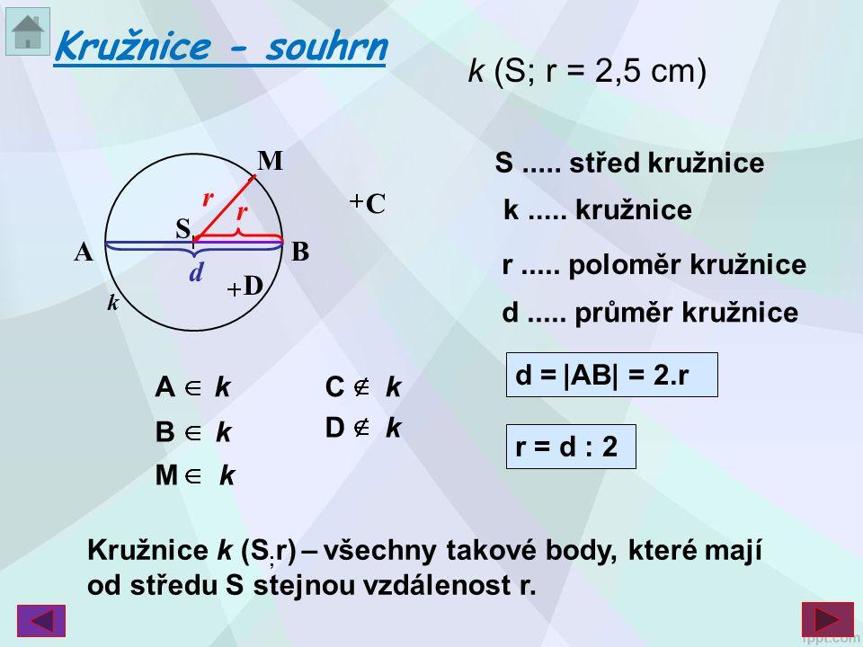Kružnice - souhrn k Kružnice k (S ; r) – všechny takové body, které mají od středu S stejnou vzdálenost r. k (S; r = 2,5 cm) S r d = |AB| = 2.r S.....