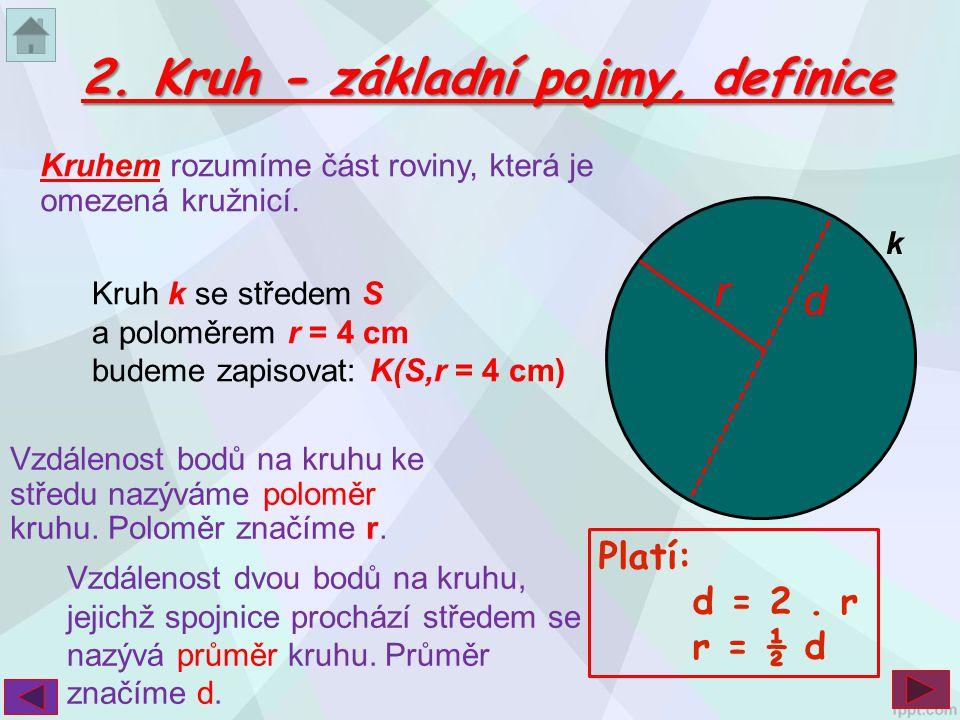 2. Kruh - základní pojmy, definice Platí: d = 2. r r = ½ d Kruhem rozumíme část roviny, která je omezená kružnicí. Vzdálenost bodů na kruhu ke středu