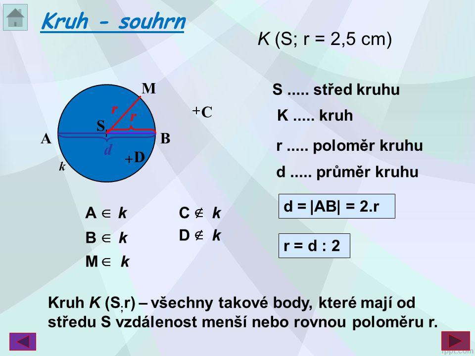 Kruh - souhrn k K (S; r = 2,5 cm) S r d = |AB| = 2.r S..... střed kruhu r..... poloměr kruhu d..... průměr kruhu r = d : 2 AB d r M C D A kC k B k M k