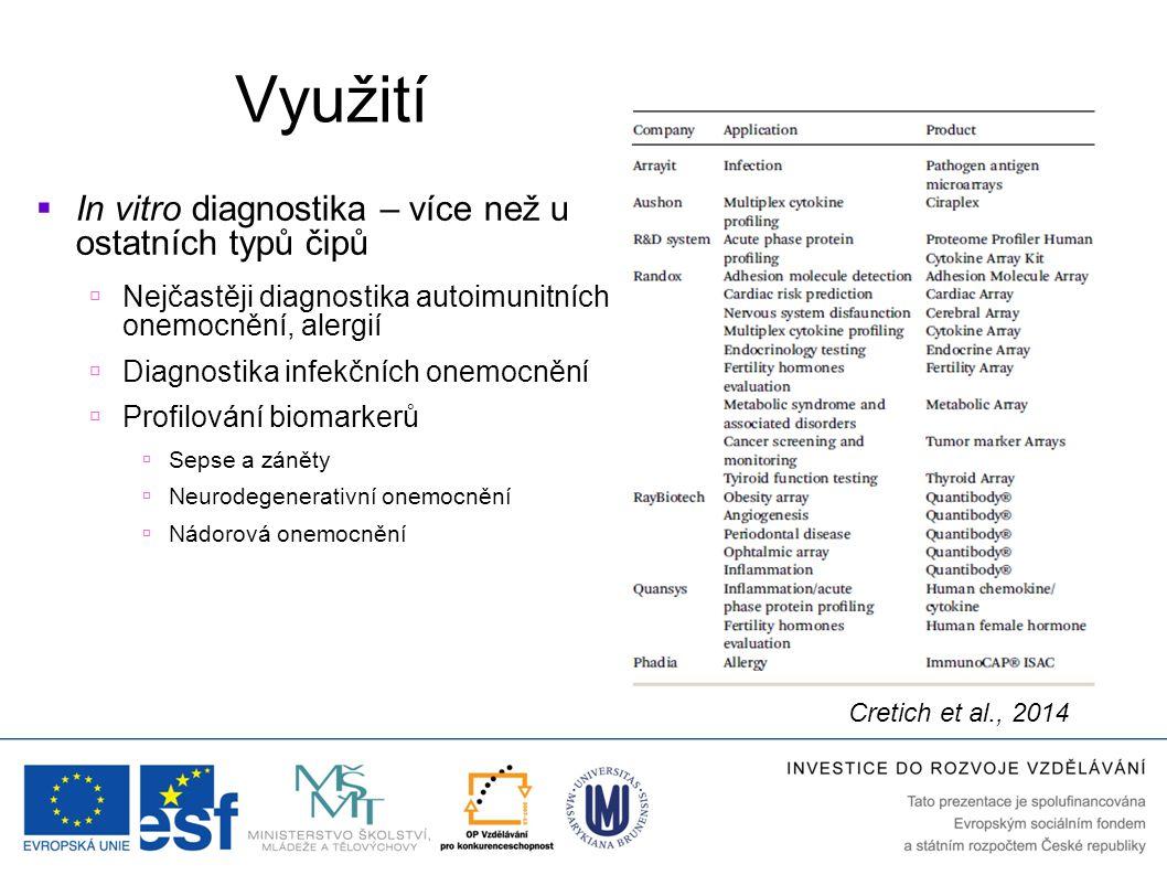 Využití  In vitro diagnostika – více než u ostatních typů čipů  Nejčastěji diagnostika autoimunitních onemocnění, alergií  Diagnostika infekčních o