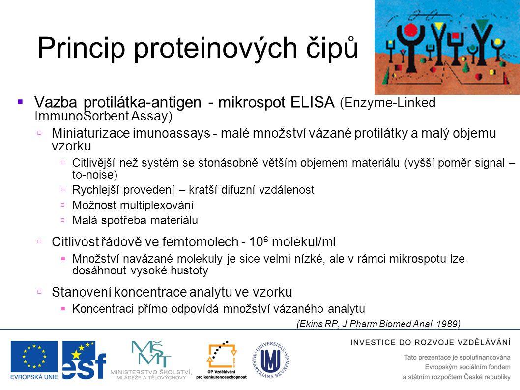 """Princip proteinových čipů  Stovky – tisíce proteinů imobilizovaných ve formě mikrospotů na pevném povrchu  Planární povrchy  membrány (polystyrenové, PVDF - polyvinyliden fluorid, nitrocelulosové)  standardní mikroskopická sklíčka  s chemicky modifikovaným povrchem (poly-lysin, aldehydické skupiny)  potažená membránou  mikrospoty 100–250 mm  """"printing spotů je zásadní a ovlivňuje variabilitu a reproducibilitu  Kontaktní – využívá kapilární síly  Piezoelektricky – využívá elektrický pulz k uvolnění kapky  Pomalejší ale menší variabilita  Variabilitu snižuje přítomnost replikátů"""