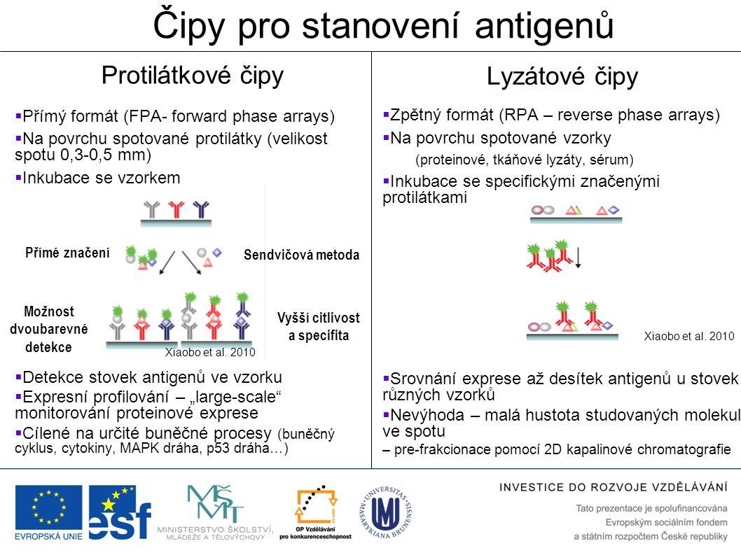 Možnost dvoubarevné detekce Vyšší citlivost a specifita Čipy pro stanovení antigenů Xiaobo et al. 2010 Sendvičová metoda Přímé značení Protilátkové či