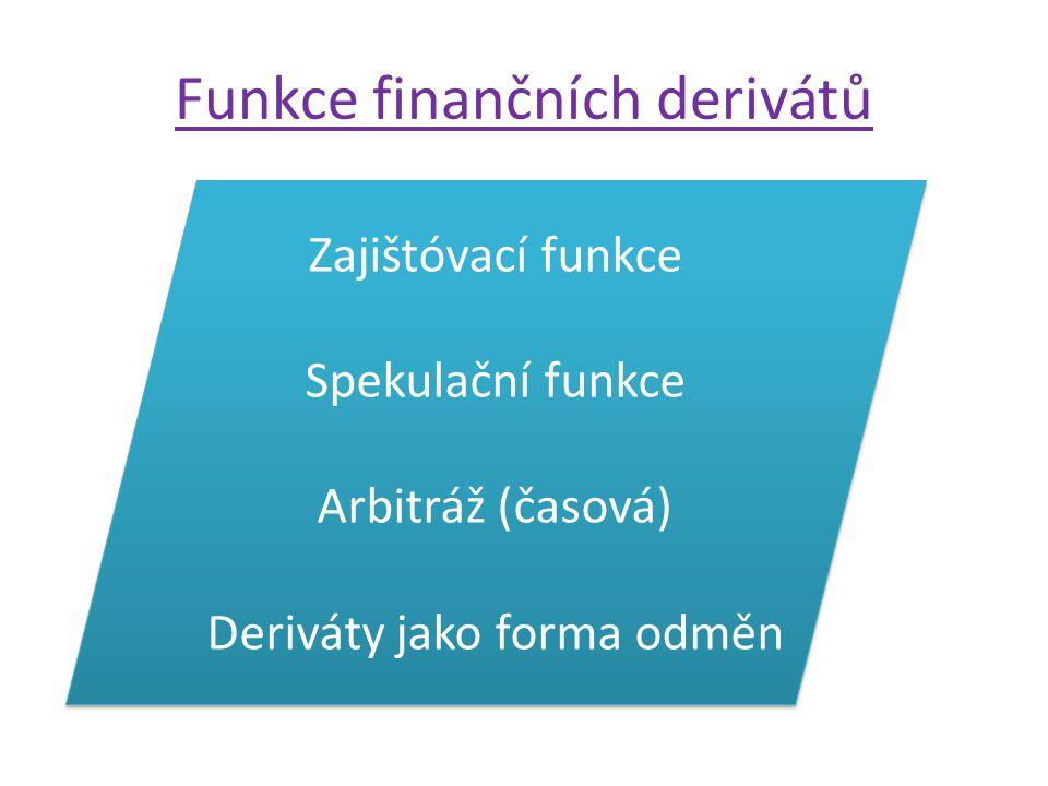Funkce finančních derivátů Zajištóvací funkce Spekulační funkce Arbitráž (časová) Deriváty jako forma odměn Zajištóvací funkce Spekulační funkce Arbitráž (časová) Deriváty jako forma odměn
