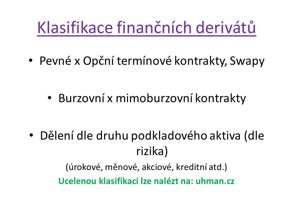 Klasifikace finančních derivátů Pevné x Opční termínové kontrakty, Swapy Burzovní x mimoburzovní kontrakty Dělení dle druhu podkladového aktiva (dle r