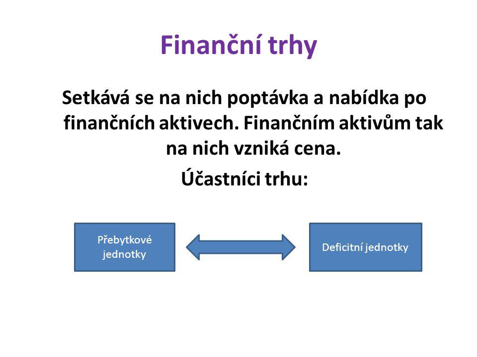 Finanční trhy Setkává se na nich poptávka a nabídka po finančních aktivech. Finančním aktivům tak na nich vzniká cena. Účastníci trhu: Přebytkové jedn