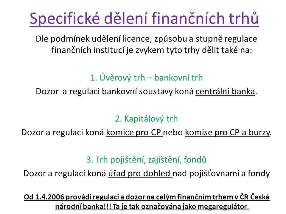 Dělení dluhopisů Standardní dluhopis Věčný dluhopis Diskontní dluhopis (svlečený) Andělé Prašivé dluhopisy Konvertibilní dluhopisy (opční) Krátkodobé dluhopisy