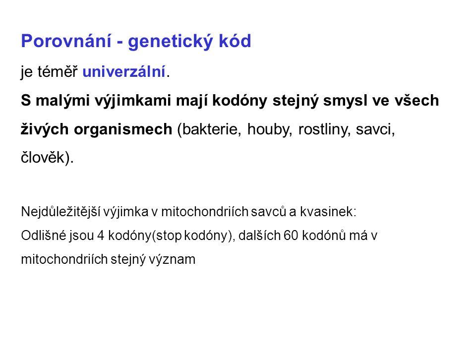 Genetika, D P.Snustad M.J. Simmons, 5. vydání, 2009 Human genetics, Ricki Lewis, 5.