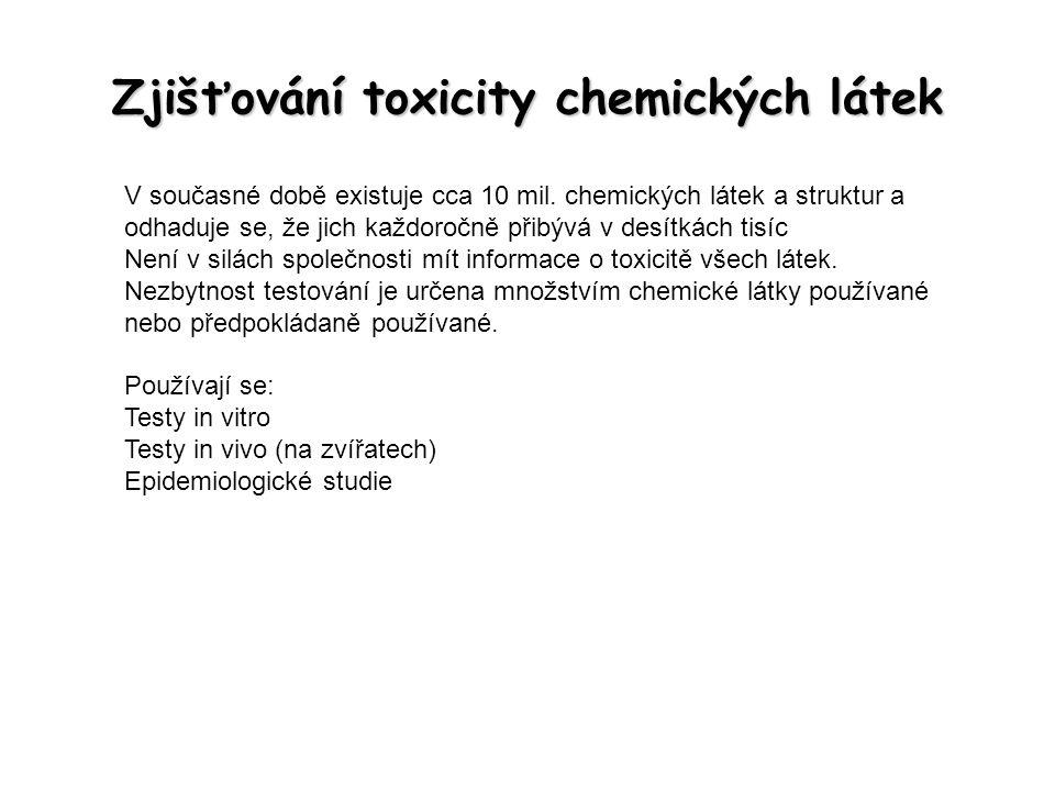 Zjišťování toxicity chemických látek V současné době existuje cca 10 mil. chemických látek a struktur a odhaduje se, že jich každoročně přibývá v desí