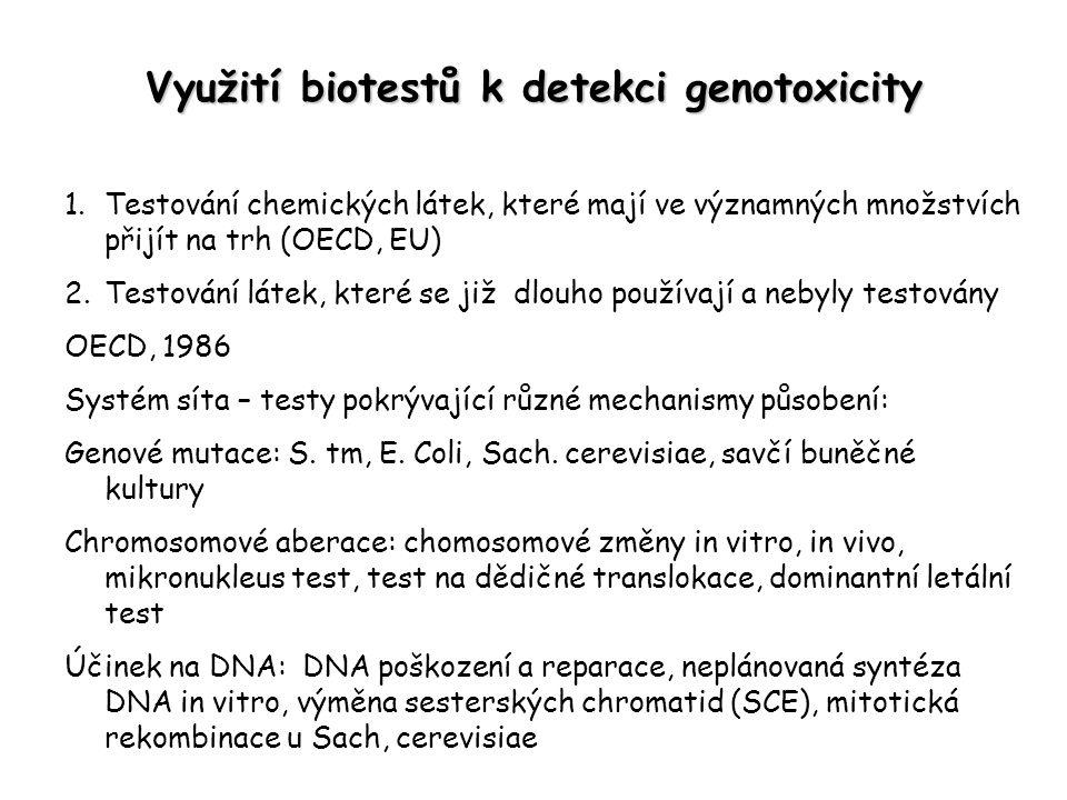 Využití biotestů k detekci genotoxicity 1.Testování chemických látek, které mají ve významných množstvích přijít na trh (OECD, EU) 2.Testování látek,