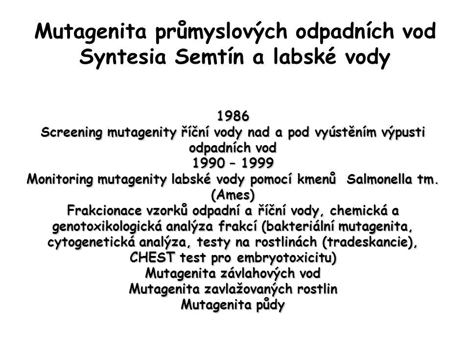 Mutagenita průmyslových odpadních vod Syntesia Semtín a labské vody 1986 Screening mutagenity říční vody nad a pod vyústěním výpusti odpadních vod 199