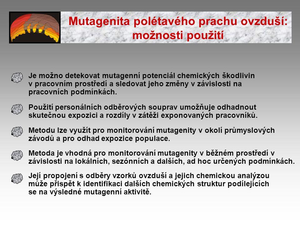 Je možno detekovat mutagenní potenciál chemických škodlivin v pracovním prostředí a sledovat jeho změny v závislosti na pracovních podmínkách. Použití