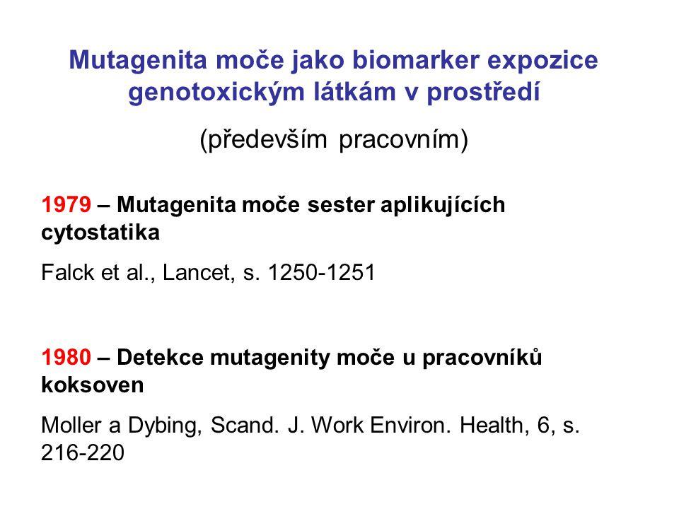 Mutagenita moče jako biomarker expozice genotoxickým látkám v prostředí (především pracovním) 1979 – Mutagenita moče sester aplikujících cytostatika F