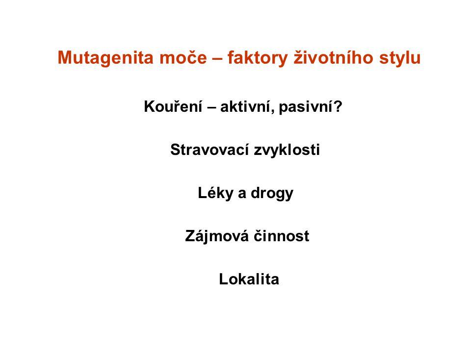 Mutagenita moče – faktory životního stylu Kouření – aktivní, pasivní? Stravovací zvyklosti Léky a drogy Zájmová činnost Lokalita