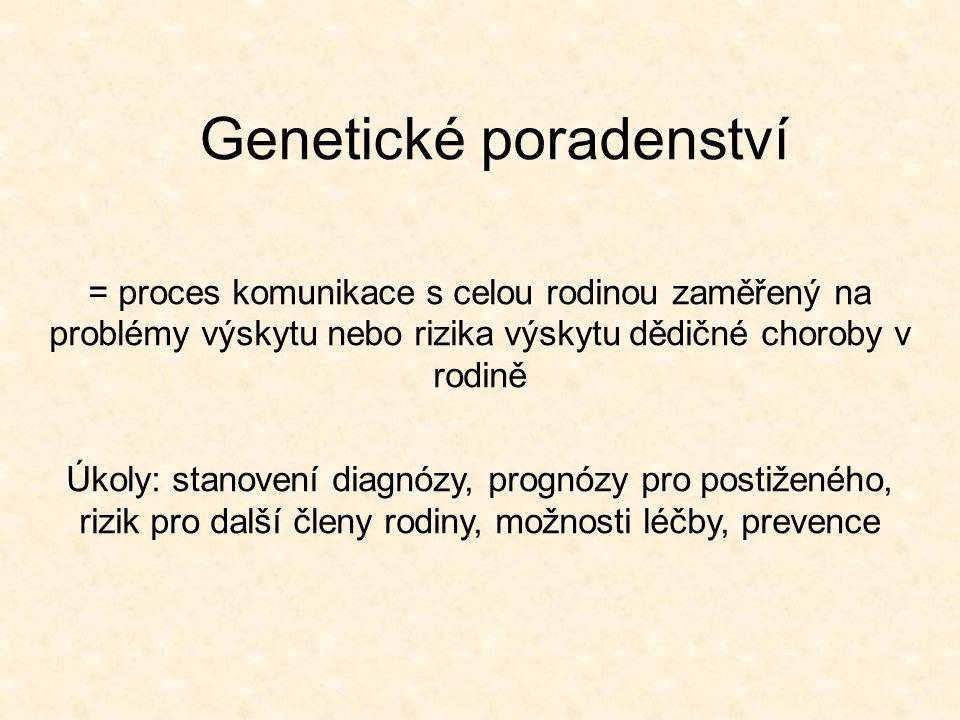 Genetické poradenství = proces komunikace s celou rodinou zaměřený na problémy výskytu nebo rizika výskytu dědičné choroby v rodině Úkoly: stanovení d