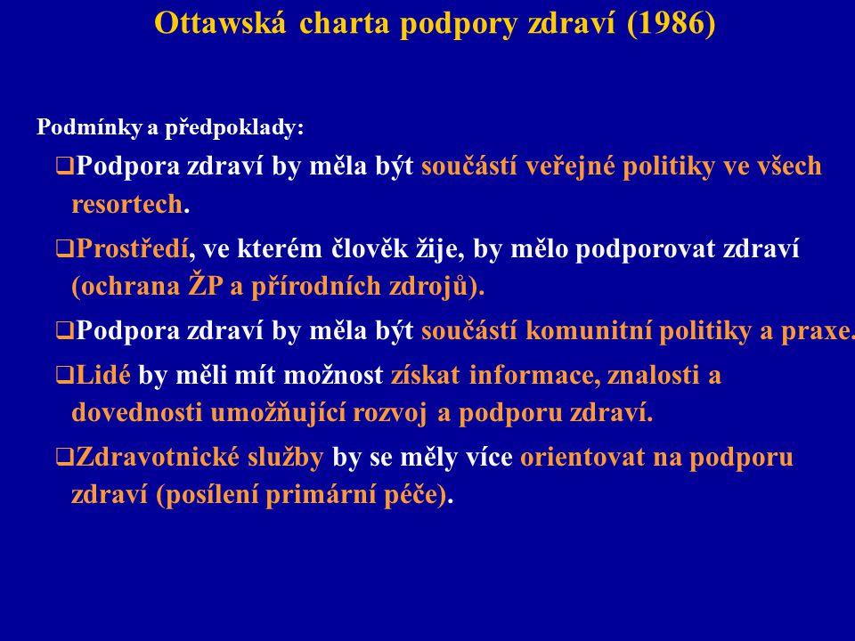 Ottawská charta podpory zdraví (1986) Podmínky a předpoklady:  Podpora zdraví by měla být součástí veřejné politiky ve všech resortech.