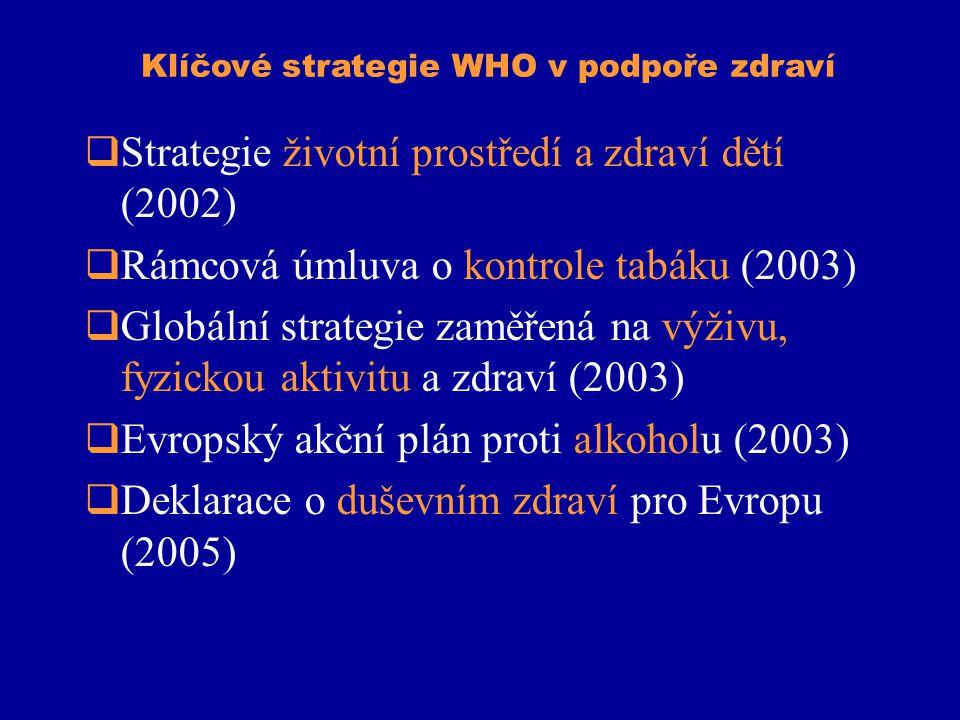 Klíčové strategie WHO v podpoře zdraví  Strategie životní prostředí a zdraví dětí (2002)  Rámcová úmluva o kontrole tabáku (2003)  Globální strategie zaměřená na výživu, fyzickou aktivitu a zdraví (2003)  Evropský akční plán proti alkoholu (2003)  Deklarace o duševním zdraví pro Evropu (2005)