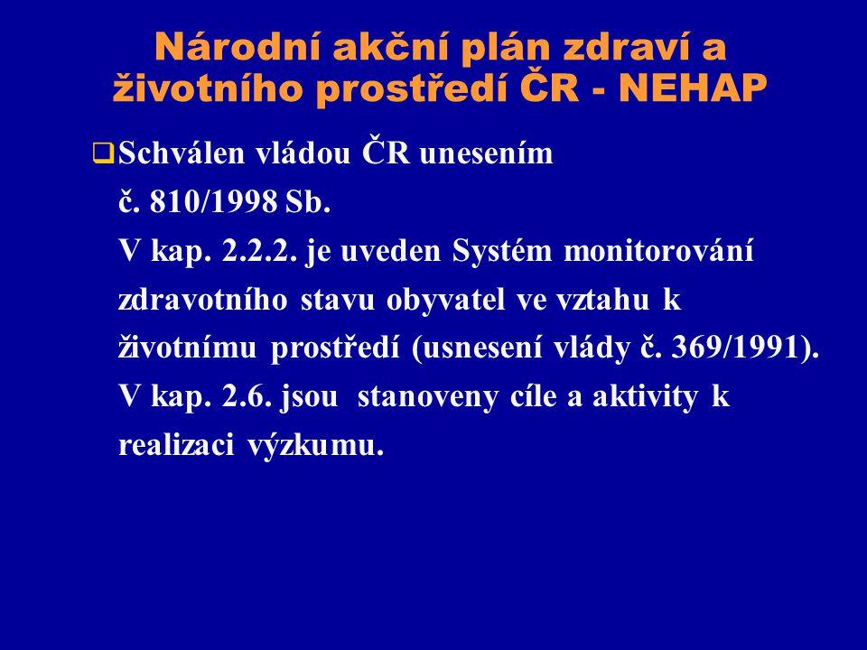 Národní akční plán zdraví a životního prostředí ČR - NEHAP  Schválen vládou ČR unesením č.