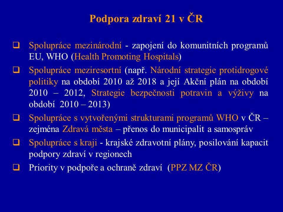 Podpora zdraví 21 v ČR  Spolupráce mezinárodní - zapojení do komunitních programů EU, WHO (Health Promoting Hospitals)  Spolupráce meziresortní (např.