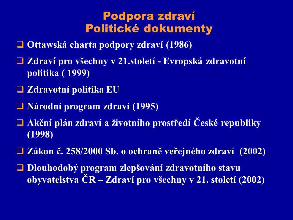 Podpora zdraví Politické dokumenty  Ottawská charta podpory zdraví (1986)  Zdraví pro všechny v 21.století - Evropská zdravotní politika ( 1999)  Zdravotní politika EU  Národní program zdraví (1995)  Akční plán zdraví a životního prostředí České republiky (1998)  Zákon č.