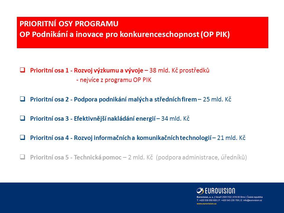PRIORITNÍ OSY PROGRAMU OP Podnikání a inovace pro konkurenceschopnost (OP PIK)  Prioritní osa 1 - Rozvoj výzkumu a vývoje – 38 mld. Kč prostředků - n