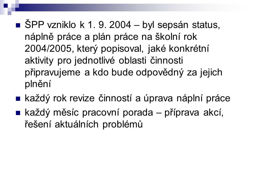ŠPP vzniklo k 1. 9. 2004 – byl sepsán status, náplně práce a plán práce na školní rok 2004/2005, který popisoval, jaké konkrétní aktivity pro jednotli