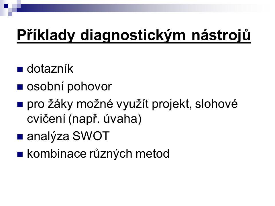 Příklady diagnostickým nástrojů dotazník osobní pohovor pro žáky možné využít projekt, slohové cvičení (např. úvaha) analýza SWOT kombinace různých me