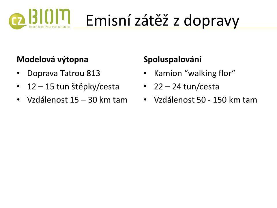 Emisní zátěž z dopravy Modelová výtopna Doprava Tatrou 813 12 – 15 tun štěpky/cesta Vzdálenost 15 – 30 km tam Spoluspalování Kamion walking flor 22 – 24 tun/cesta Vzdálenost 50 - 150 km tam