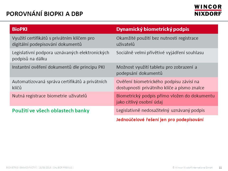 © Wincor Nixdorf International GmbH POROVNÁNÍ BIOPKI A DBP 11 BioPKIDynamický biometrický podpis Využití certifikátů s privátním klíčem pro digitální