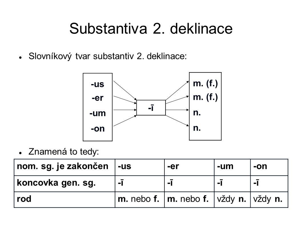 Substantiva 2.deklinace Slovníkový tvar substantiv 2.