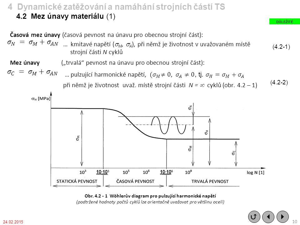 Obr. 4.2 - 1 Wöhlerův diagram pro pulzující harmonické napětí (podtržené hodnoty počtů cyklů lze orientačně uvažovat pro většinu ocelí) (4.2-1) (4.2-2