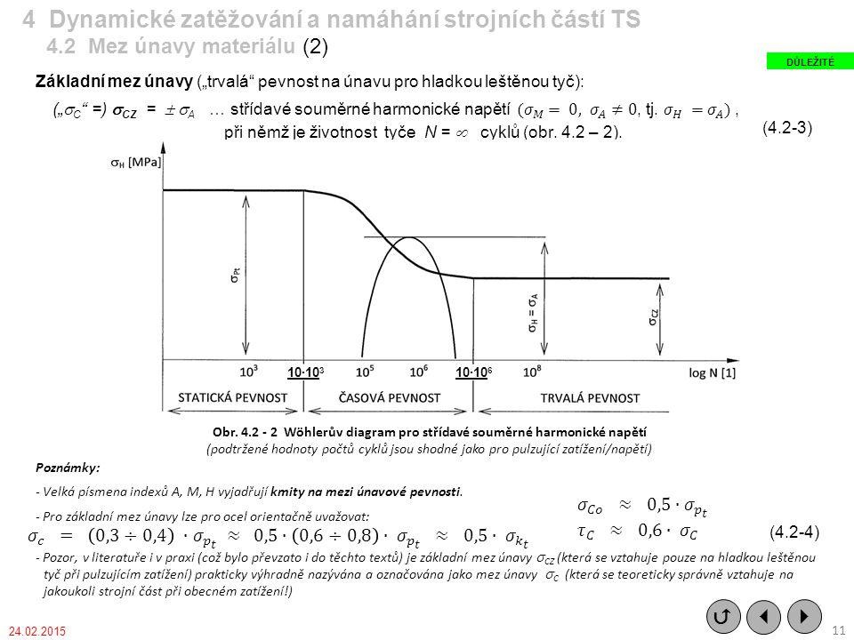 Obr. 4.2 - 2 Wöhlerův diagram pro střídavé souměrné harmonické napětí (podtržené hodnoty počtů cyklů jsou shodné jako pro pulzující zatížení/napětí) (