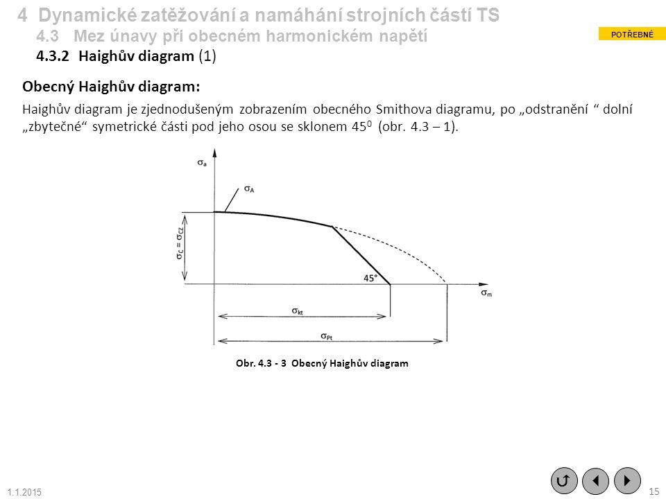 "Obecný Haighův diagram: Haighův diagram je zjednodušeným zobrazením obecného Smithova diagramu, po ""odstranění "" dolní ""zbytečné"" symetrické části pod"