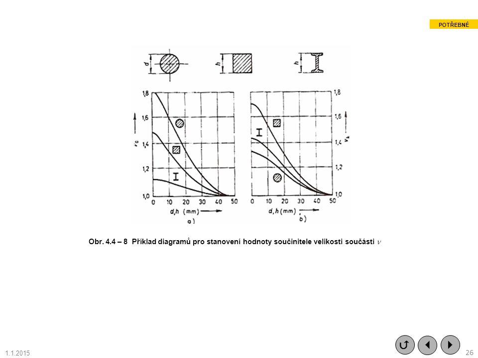 Obr. 4.4 – 8 Příklad diagramů pro stanovení hodnoty součinitele velikosti součásti   26  POTŘEBNÉ 1.1.2015