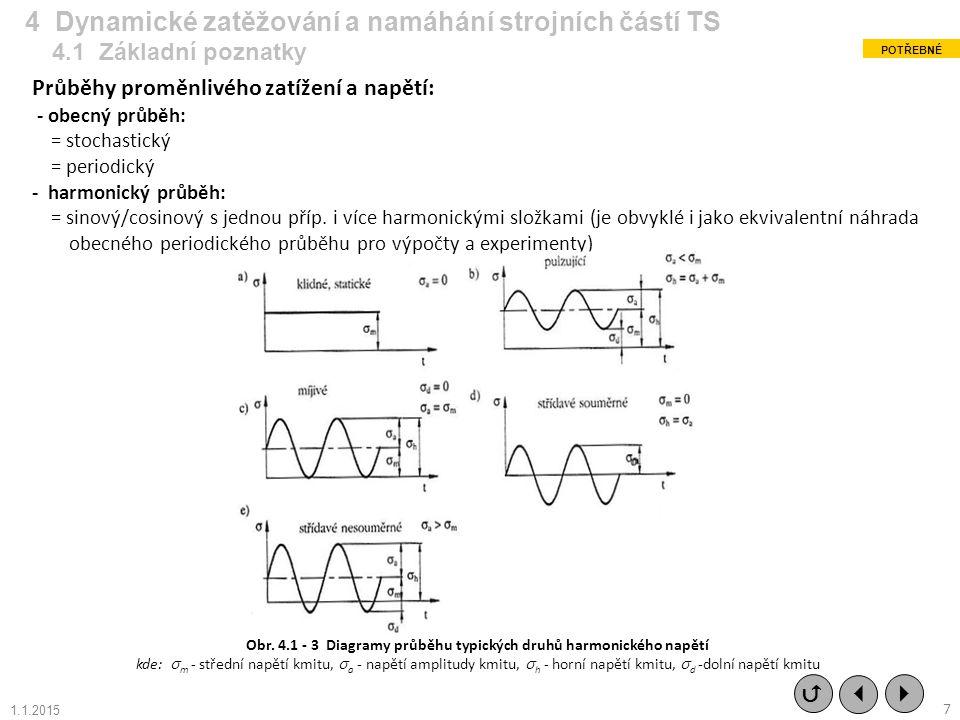 Průběhy proměnlivého zatížení a napětí: - obecný průběh: = stochastický = periodický - harmonický průběh: = sinový/cosinový s jednou příp. i více harm