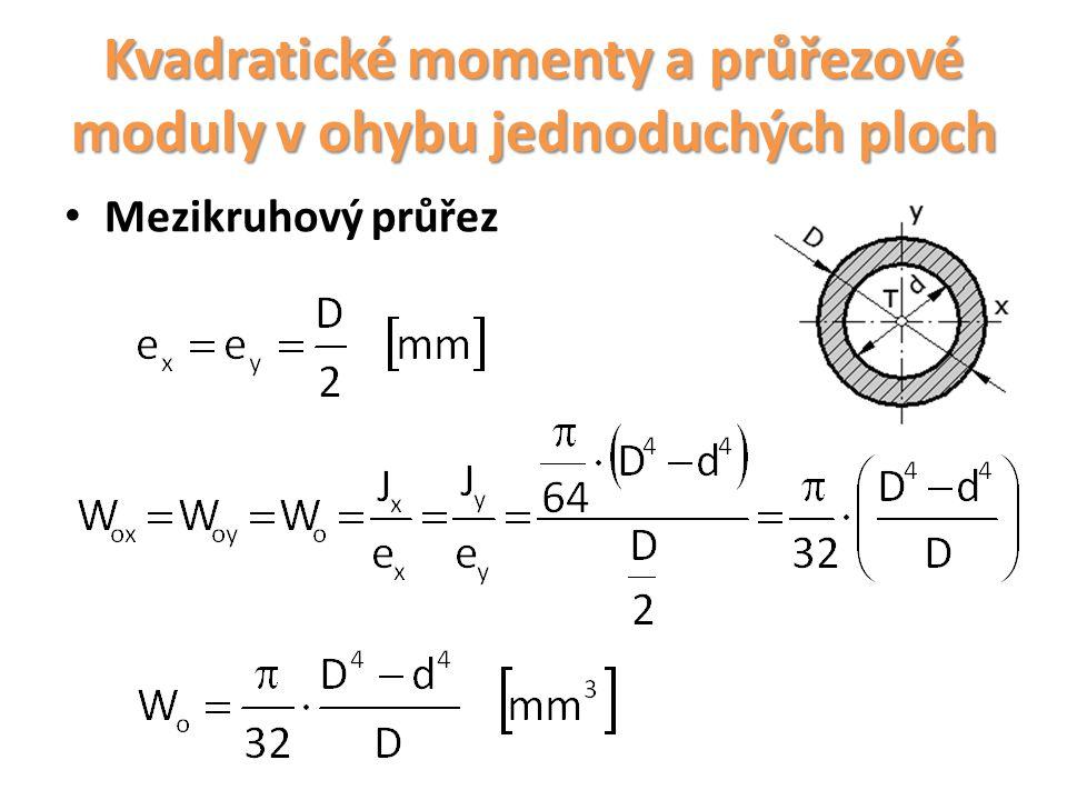 Kvadratické momenty a průřezové moduly v ohybu jednoduchých ploch Mezikruhový průřez
