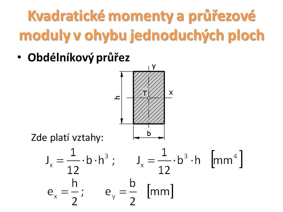 Kvadratické momenty a průřezové moduly v ohybu jednoduchých ploch Obdélníkový průřez Zde platí vztahy: