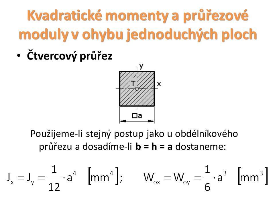 Kvadratické momenty a průřezové moduly v ohybu jednoduchých ploch Čtvercový průřez Použijeme-li stejný postup jako u obdélníkového průřezu a dosadíme-