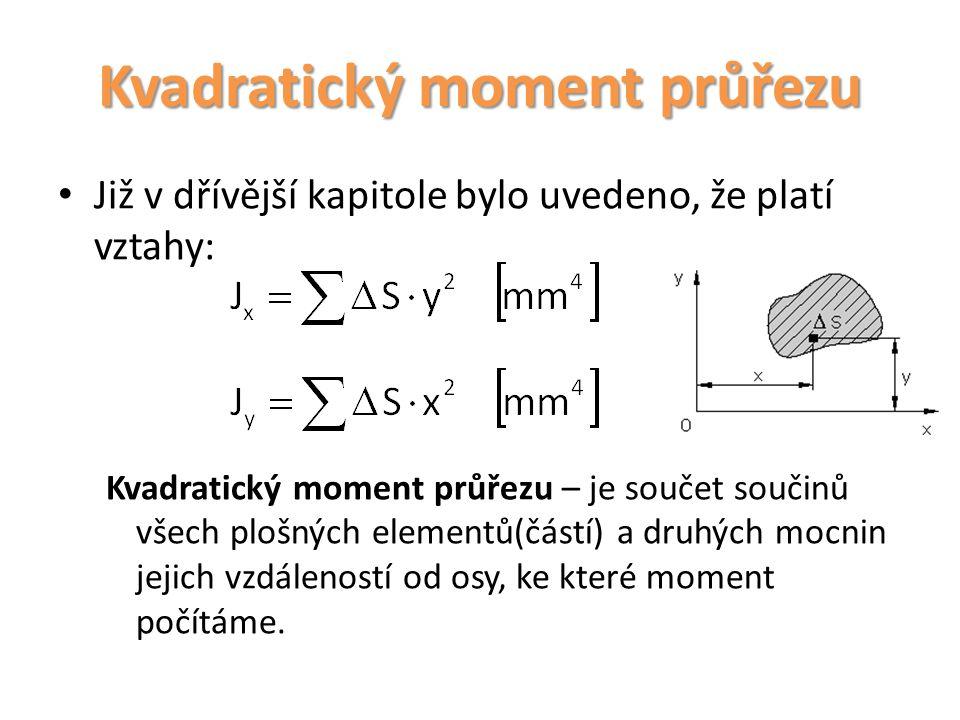 Kvadratický moment průřezu Již v dřívější kapitole bylo uvedeno, že platí vztahy: Kvadratický moment průřezu – je součet součinů všech plošných elemen