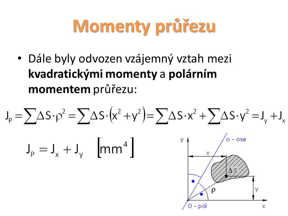 Průřezový modul v ohybu Z kvadratických momentů k osám průřezu počítáme průřezové moduly v ohybu W o : Průřezový modul v ohybu W o – vypočítáme, jestliže vydělíme kvadratický moment průřezu vzdálenostní okrajové vrstvy od neutrální vrstvy (osy), která je vázána na těžiště průřezu.