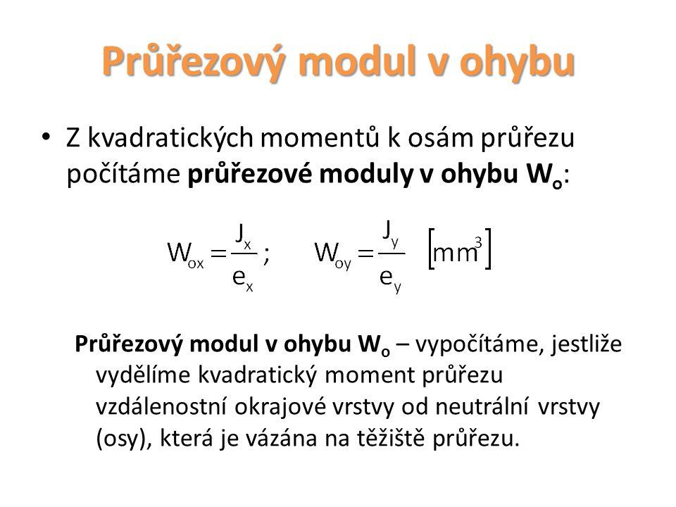 Průřezový modul v ohybu Z kvadratických momentů k osám průřezu počítáme průřezové moduly v ohybu W o : Průřezový modul v ohybu W o – vypočítáme, jestl