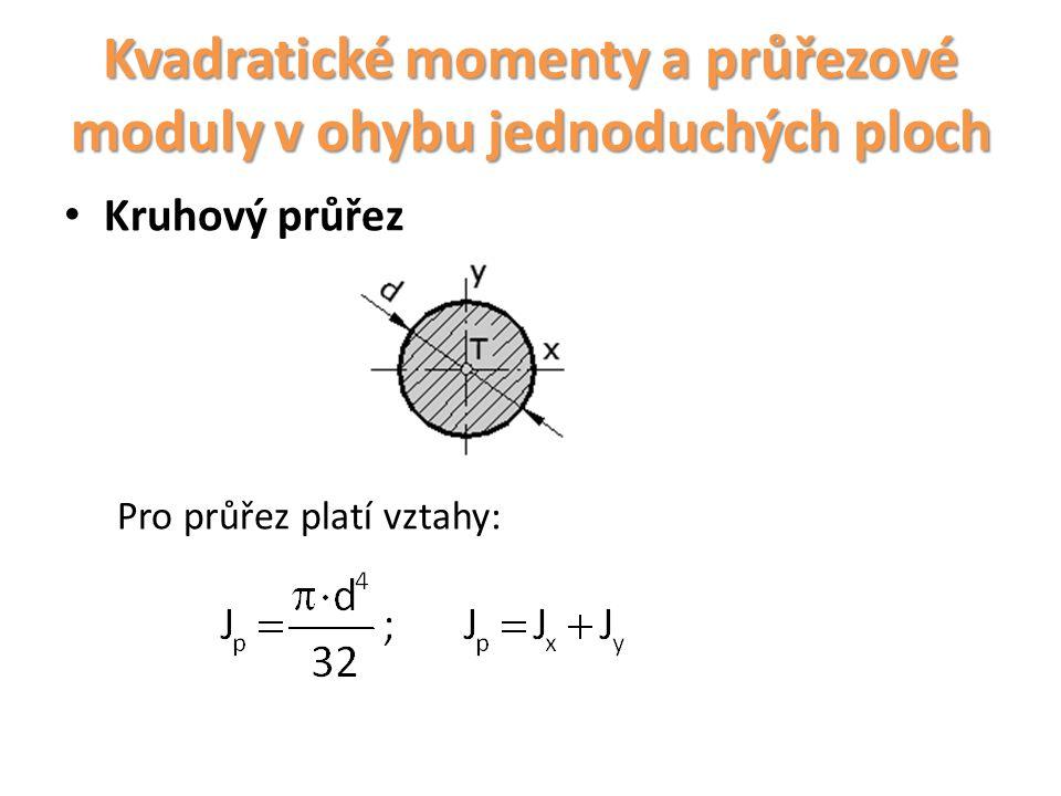 Kvadratické momenty a průřezové moduly v ohybu jednoduchých ploch Kruhový průřez Vzhledem k souměrnosti lze psát: