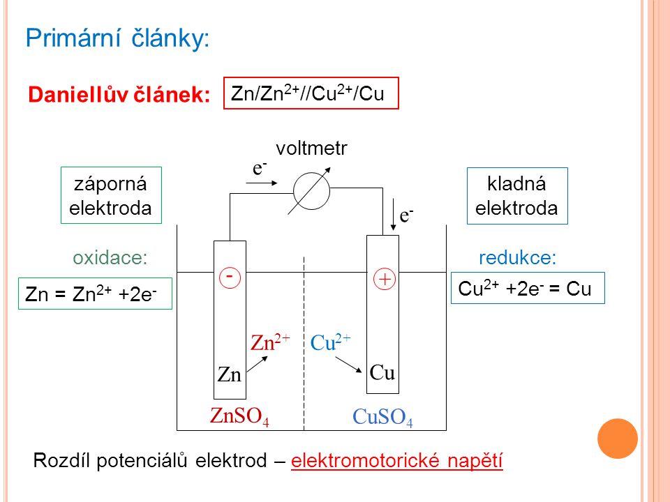 Primární články: Daniellův článek: - + Zn Cu Cu 2+ Zn 2+ e-e- e-e- ZnSO 4 CuSO 4 záporná elektroda voltmetr oxidace: kladná elektroda redukce: Zn/Zn 2+ //Cu 2+ /Cu Zn = Zn 2+ +2e - Cu 2+ +2e - = Cu Rozdíl potenciálů elektrod – elektromotorické napětí