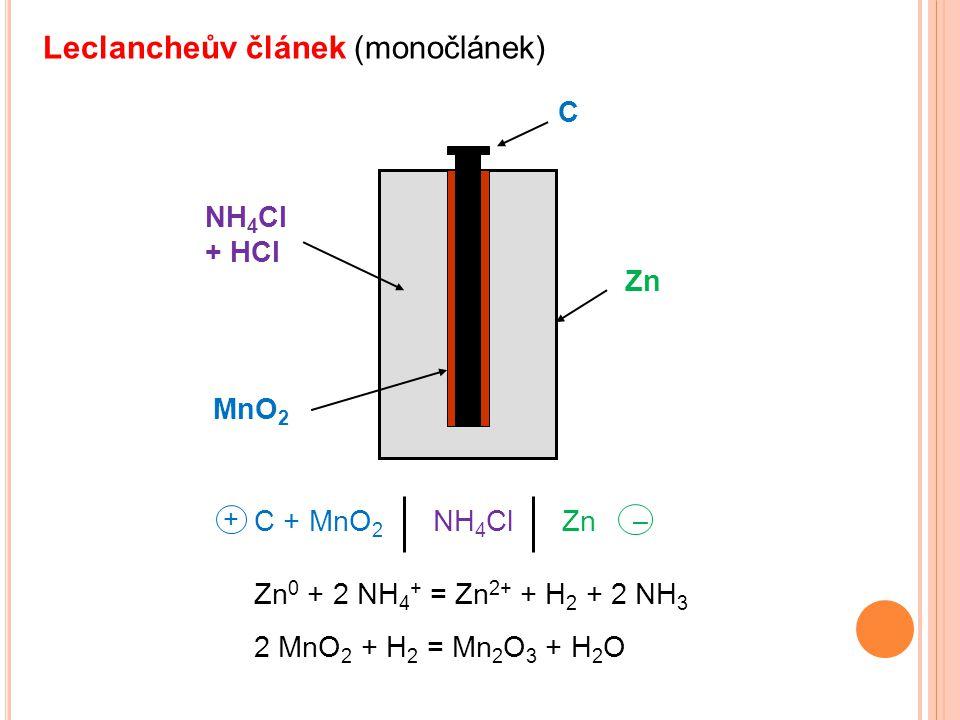 Leclancheův článek (monočlánek) C Zn NH 4 Cl + HCl MnO 2 C + MnO 2 NH 4 Cl Zn Zn 0 + 2 NH 4 + = Zn 2+ + H 2 + 2 NH 3 2 MnO 2 + H 2 = Mn 2 O 3 + H 2 O – +