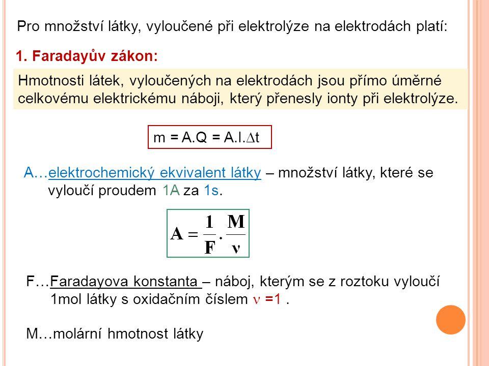 Pro množství látky, vyloučené při elektrolýze na elektrodách platí: 1. Faradayův zákon: Hmotnosti látek, vyloučených na elektrodách jsou přímo úměrné