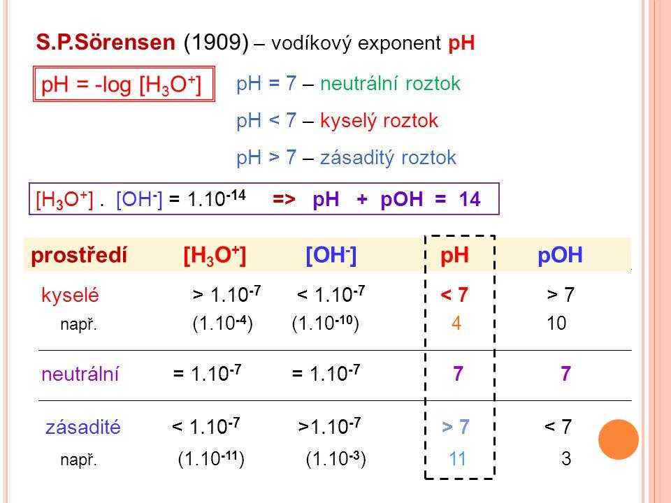 S.P.Sörensen (1909) – vodíkový exponent pH pH = -log [H 3 O + ] pH = 7 – neutrální roztok pH < 7 – kyselý roztok pH > 7 – zásaditý roztok zásadité 1.10 -7 > 7 < 7 např.