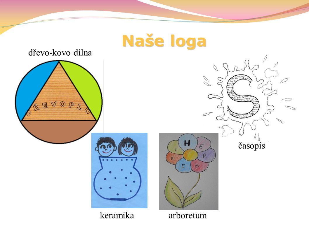 Naše loga dřevo-kovo dílna časopis keramika arboretum