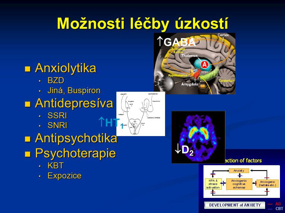 Možnosti léčby úzkostí Anxiolytika Anxiolytika BZD BZD Jiná, Buspiron Jiná, Buspiron Antidepresíva Antidepresíva SSRI SSRI SNRI SNRI Antipsychotika An