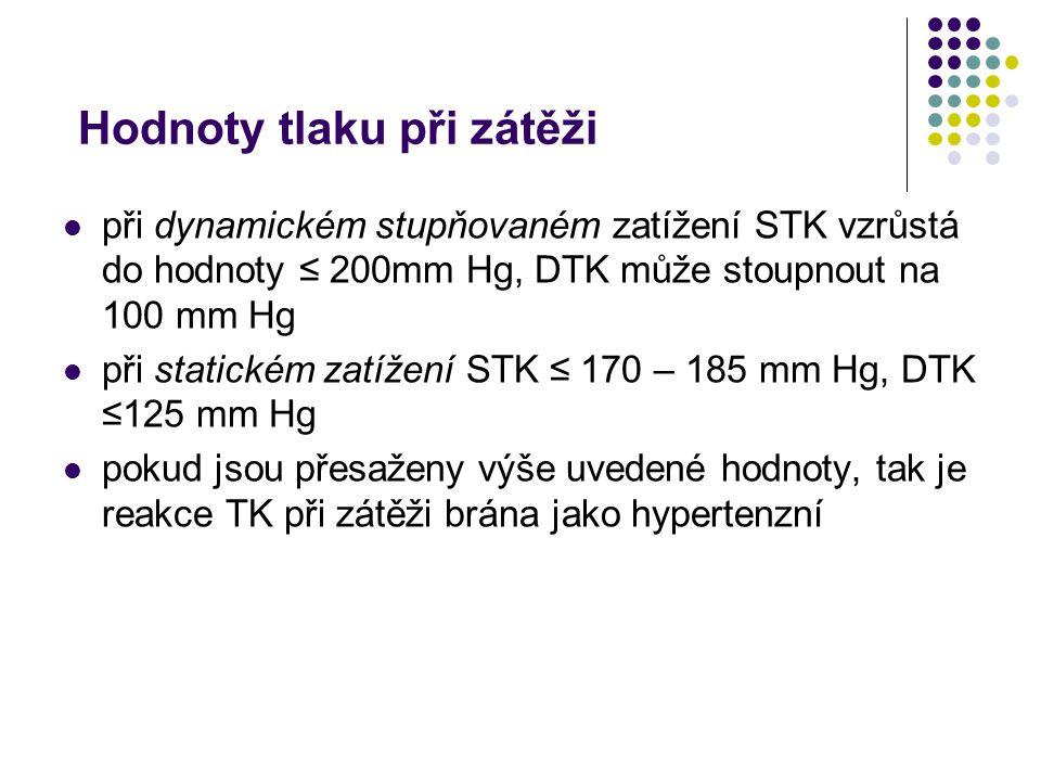 Hodnoty tlaku při zátěži při dynamickém stupňovaném zatížení STK vzrůstá do hodnoty ≤ 200mm Hg, DTK může stoupnout na 100 mm Hg při statickém zatížení