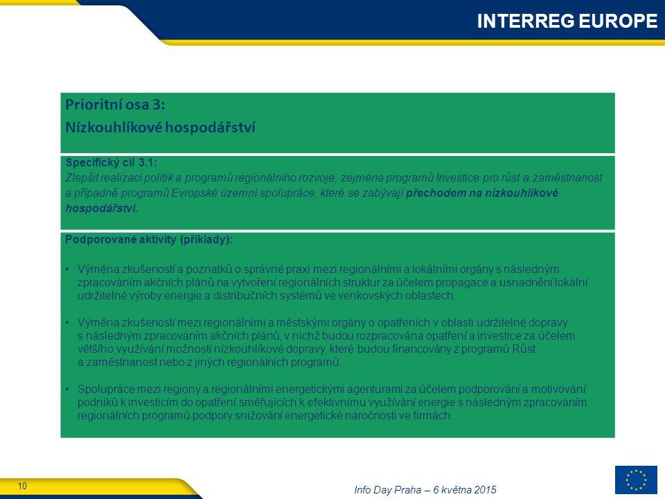 10 Info Day Praha – 6 května 2015 Prioritní osa 3: Nízkouhlíkové hospodářství Specifický cíl 3.1: Zlepšit realizaci politik a programů regionálního rozvoje, zejména programů Investice pro růst a zaměstnanost a případně programů Evropské územní spolupráce, které se zabývají přechodem na nízkouhlíkové hospodářství.